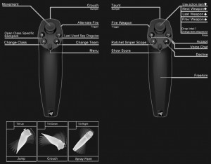 Razer Hydra Portal 2-control.b