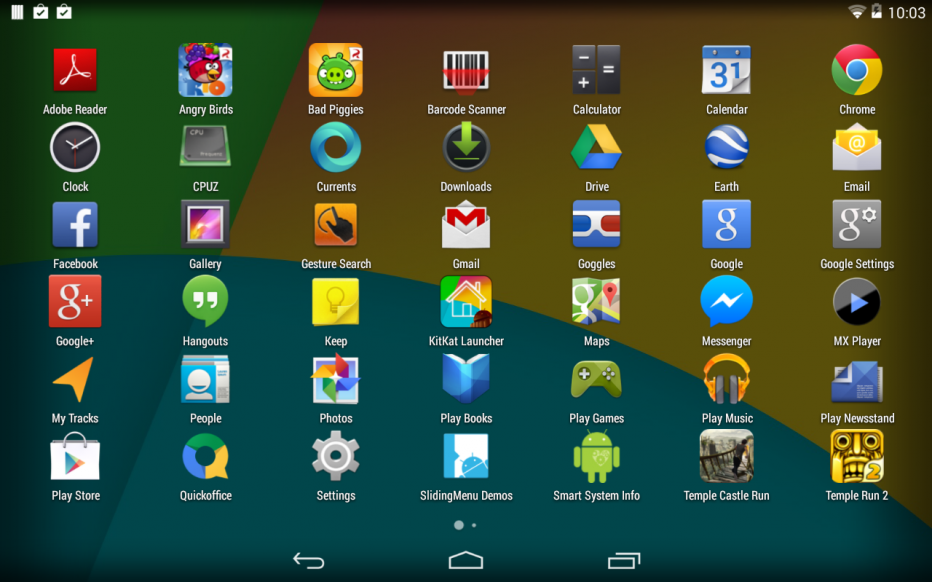 Android KitKat 4.4 , precise Introduction and current Developmets