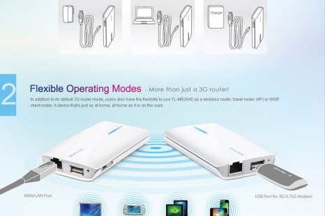 TP-LINK TL-MR3040 portable router